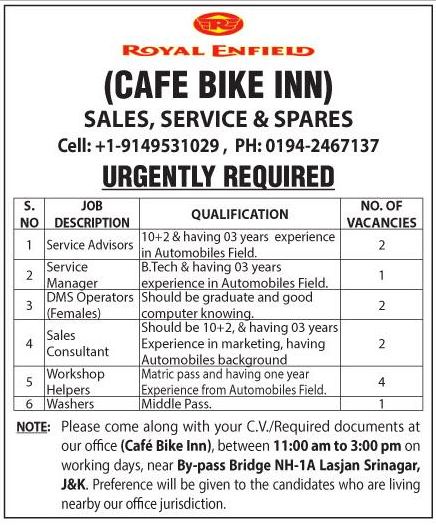 Café Bike INN Jobs  2019